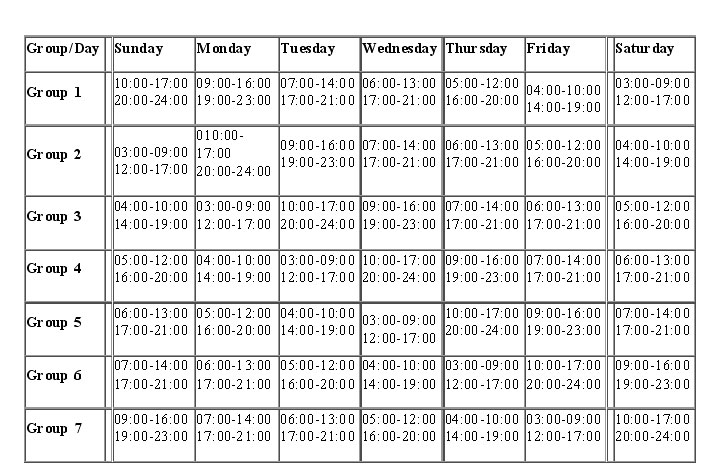 Load Shedding Schedule 2019: 77 Hours Load-shedding From Friday (with Schedule