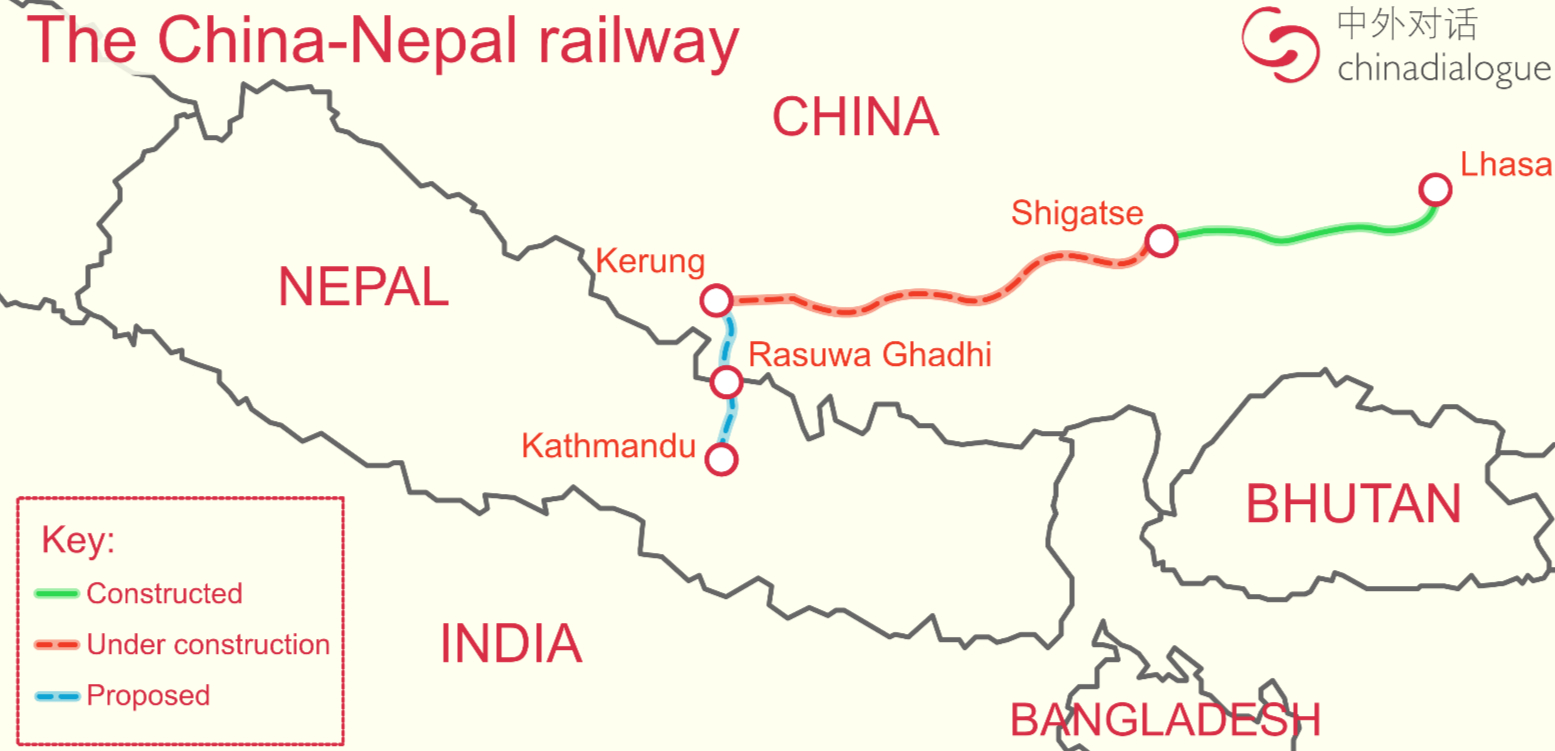 The China-Nepal railway: High cost and hidden