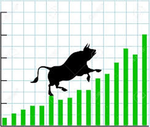 NEPSE Gains 161.94 Points Making another History in Share Market