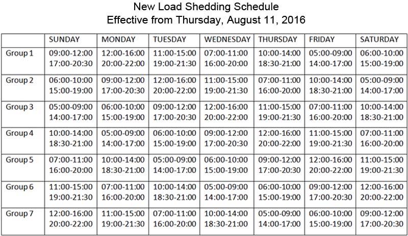 loadshedding schedule in nepal