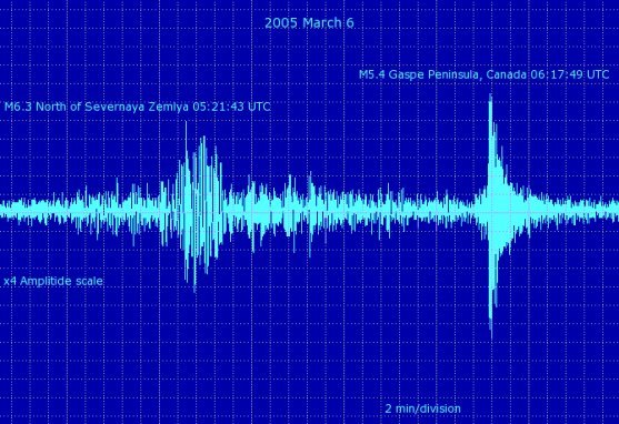 Earthquake measuring six rector scale occurred